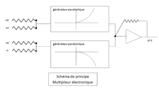 Multiplieur electronique.PNG