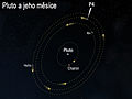 Orbit of Pluto's moon P4-cs.jpg