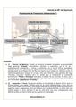 Organigrama de Aperturas (Por MF Job Sepulveda).pdf