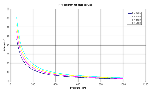 P-V diagram.PNG