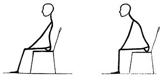 PSM V42 D037 Postures of listlessness or attentiveness.jpg