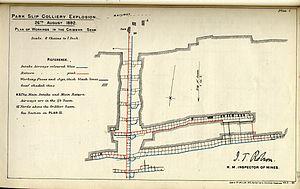 Parc Slip Colliery - Park Slip Colliery Explosion Report 26 August 1892 diagram
