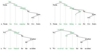 Periphrasis - Periphrasiss trees 3