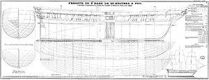 French frigate Néréide (1836) - Image: Plans des fregates de 2e rang
