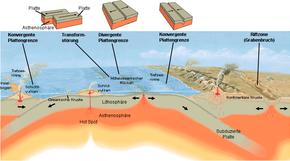 hvordan bruger geologer radiometrisk dating til dato sten