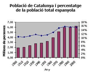 spaniens folkmängd