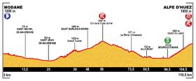 Image illustrative de l'article 20e étape du Tour de France 2015