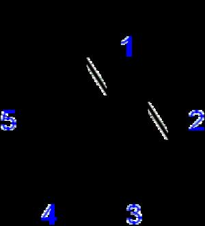 Diazole - Image: Pyrazole numbering
