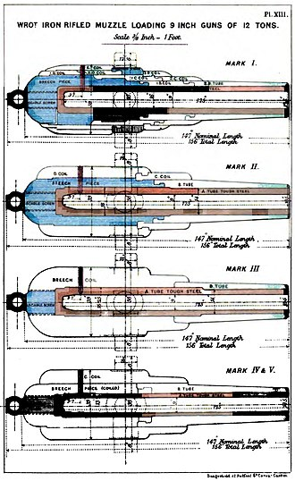 RML 9-inch 12-ton gun - Diagrams showing the progressive changes in the gun's construction