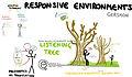 Responsive environments-2.jpg
