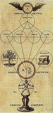 rosicrucian religion