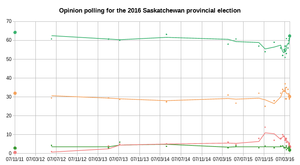 Saskatchewan general election, 2016 - Image: SK 2016