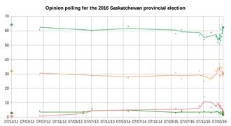 Saskatchewan general election, 2016 - Image: SK 2016