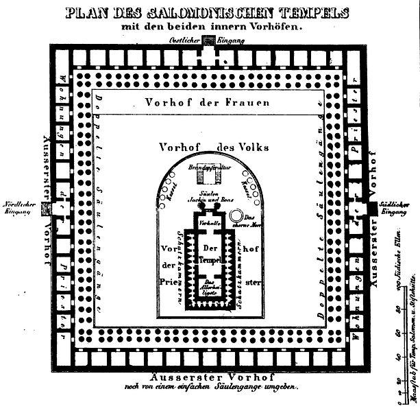 File:Salomonischer Tempel.jpg