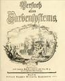 Schiffermüller Versuch eines farbensystems 1772.png
