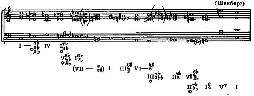 Shchoenberg-example-001-from the end.jpg