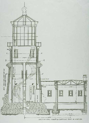 English: Blueprint of Split Rock Lighthouse.