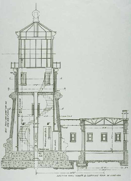 Architect's design of Split Rock Lighthouse - Lighthouse