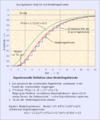 Sprungantwort experimentelle modellregelstrecke 1.png