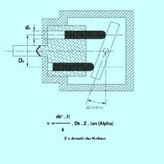 Hydraulic pump - Axial piston pump, swashplate principle