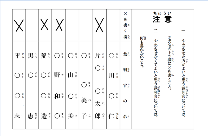 File:The vote paper filled sample of the People's Examination of the Japan Supreme Court Judges.png