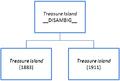 Treasure Island interwiki diagram 1.png