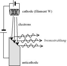 Direct Tv Swm Wiring Diagrams besides Dvr Wiring Diagrams furthermore Dish  work Satellite  ponents Diagram furthermore Swm 5 Lnb Wiring Diagram together with Genie Wiring Diagram. on swm lnb wiring diagram