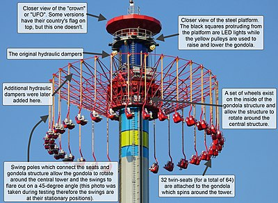 Zoomed look at the top of WindSeeker's structure at Kings Island.