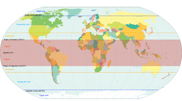 World map with the tropical zone highlighted in red, which is bordered by the middle latitudes to both the north and the south. World map indicating tropics and subtropics.png
