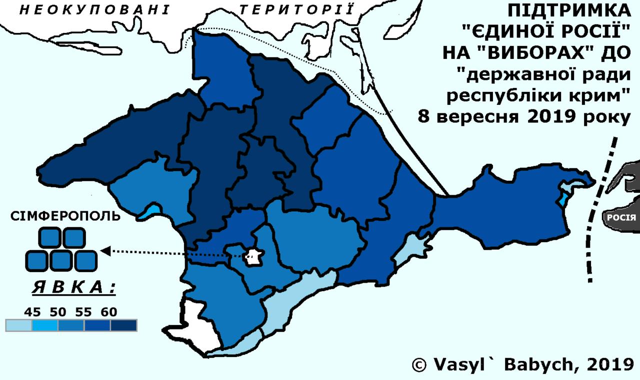 Єдина Росія Крим 2019.png