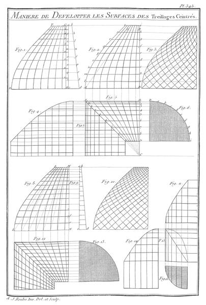 File:A-J Roubo - L'Art du Menuisier - Planche 345.png