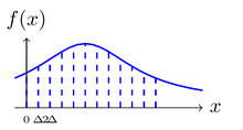 A simple continuous function which are used to be quantized.png
