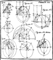 A treatise of fluxions Fleuron T093640-27.png