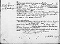Acte de naissance Nicolas Gonner 1824 à Rumelange.jpg