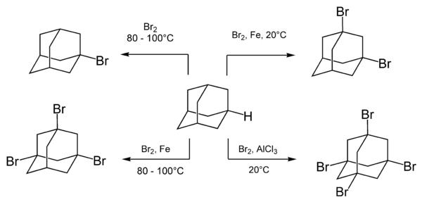 Adamantane-bromination.png