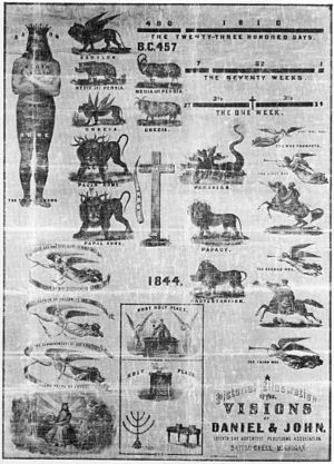 Seventh-day Adventist eschatology - 1863 prophetic chart including the beasts of Revelation interpreted as paganism, the papacy and Protestantism