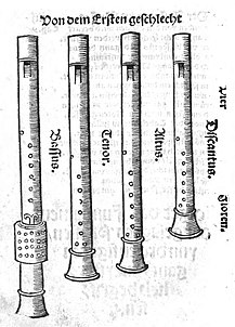 Recorder musical instrument wikipedia agricola musica instrumentalis deudsch 1529 ccuart Image collections