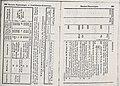 Almanach de Gotha (1844) (14802905703).jpg