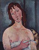 Amedeo Modigliani: Age & Birthday