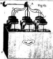 An essay on electricity; in which the theory and practice of that useful science Fleuron N007266-21.png