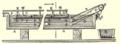 Apparato di Moebius per la raffinazione elettrolitica dell'argento c.png