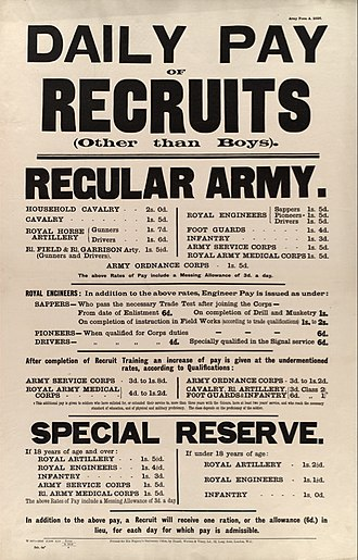 Militia (United Kingdom) - Recruitment poster for the Regular Army and the Special Reserve.