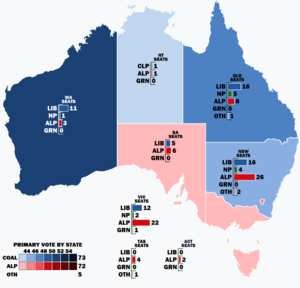 Australia 2010 federal election.png