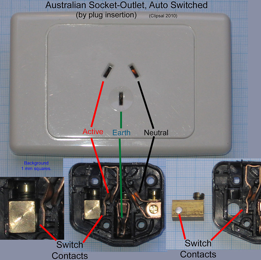 File Australian Socket Outlet Auto Switched Jpg Wikipedia
