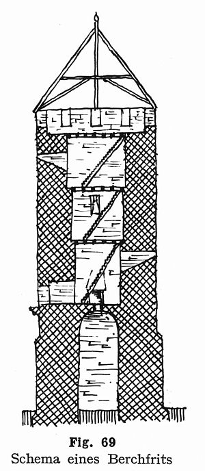 Bergfried - Cross section of a typical bergfried, from Piper's classic text