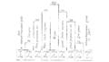 Bertillon - Identification anthropométrique (1893) 051.2 n&b.png