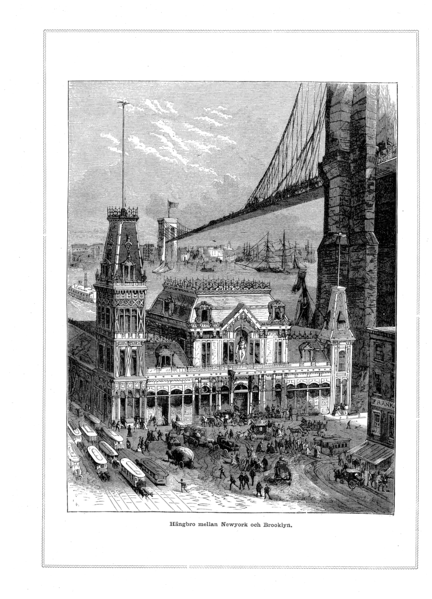 File:Brooklynbridge-1874.png