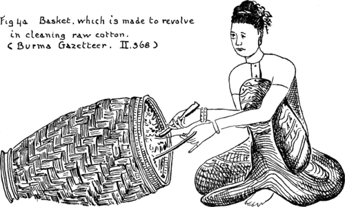 Fig 4a Basket, which is made to revolve in cleaning raw cotton. (Burma Gazetteer. II.368)