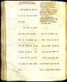 Cancioneiro da Ajuda 182 52v.jpg