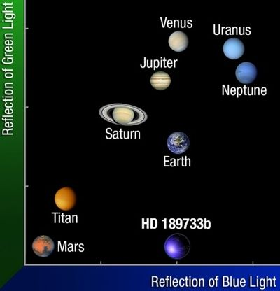Solar system  example article from the English language